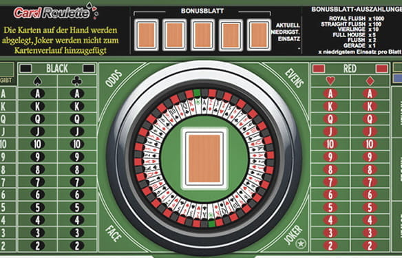 Online roulette schweiz legal
