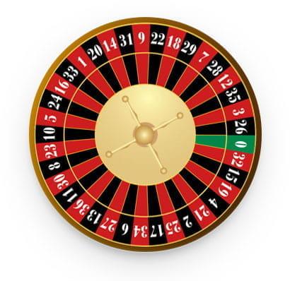 risiko casino spieler räumt casino leer