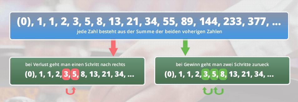 netent casino liste deutsch
