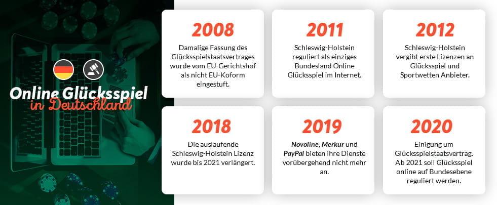 Die Besten Online Casinos In Deutschland 2021 - Ihr Glücksspielführer