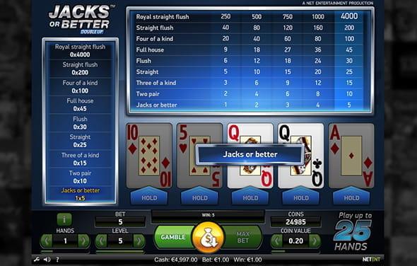 Slot- und Casinospiele mit der höchsten Auszahlungsrate
