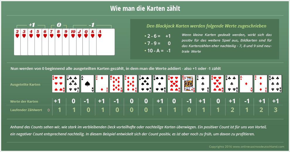 casinos in deutschland karte
