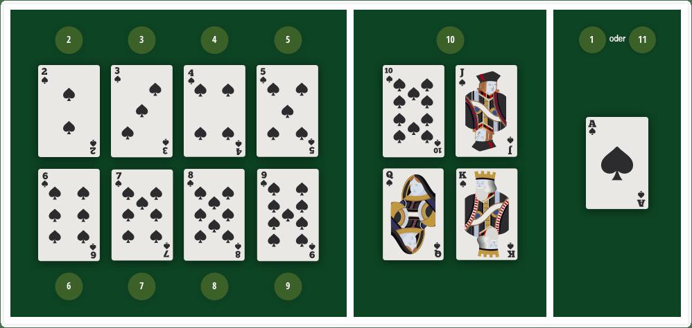 Treasure island blackjack tournament