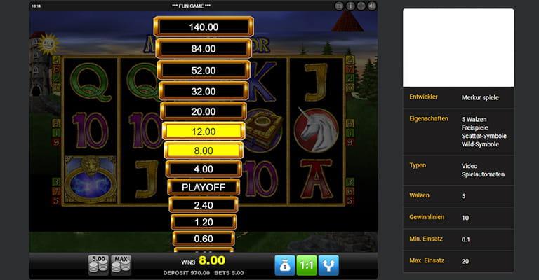 Online Casino Risikoleiter