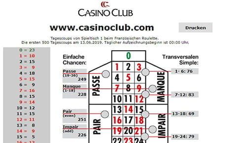Casinoclub Permanenzen
