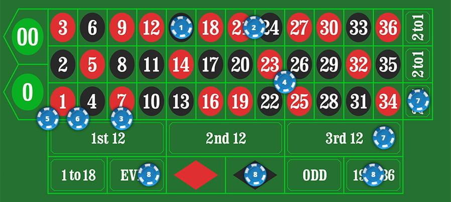 zahlen beim roulette