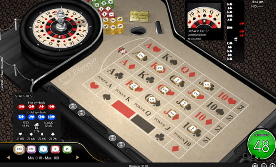 Global Poker Roulette Common Draw von Espresso Games