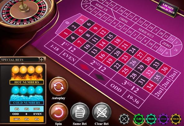 888 poker bonus ohne einzahlung