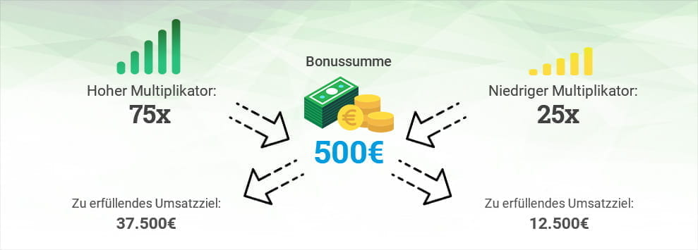 casinos online ab 1 einzahlung